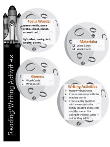 Reading and Writing Activities